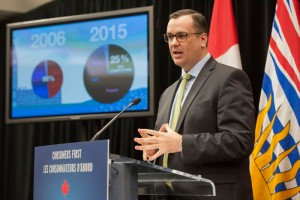 Unprecedented amount of mobile spectrum to be released to Canadians in 2015